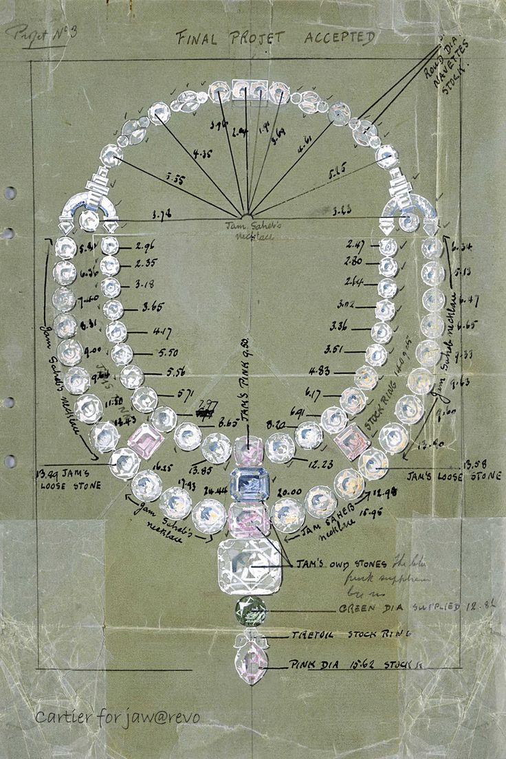 Drawing of the ceremonial necklace for the Maharajah of Nawanagar, 1931, London Cartier Archives (c) Cartier