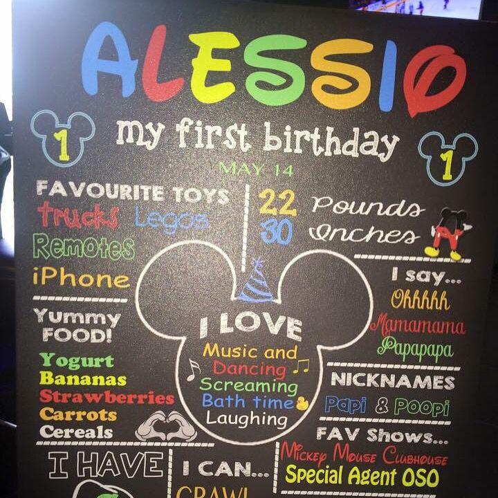 Mickey Mouse theme canvas board birthday dimadesignz