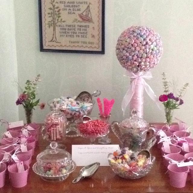 Baby Shower Candy Buffet
