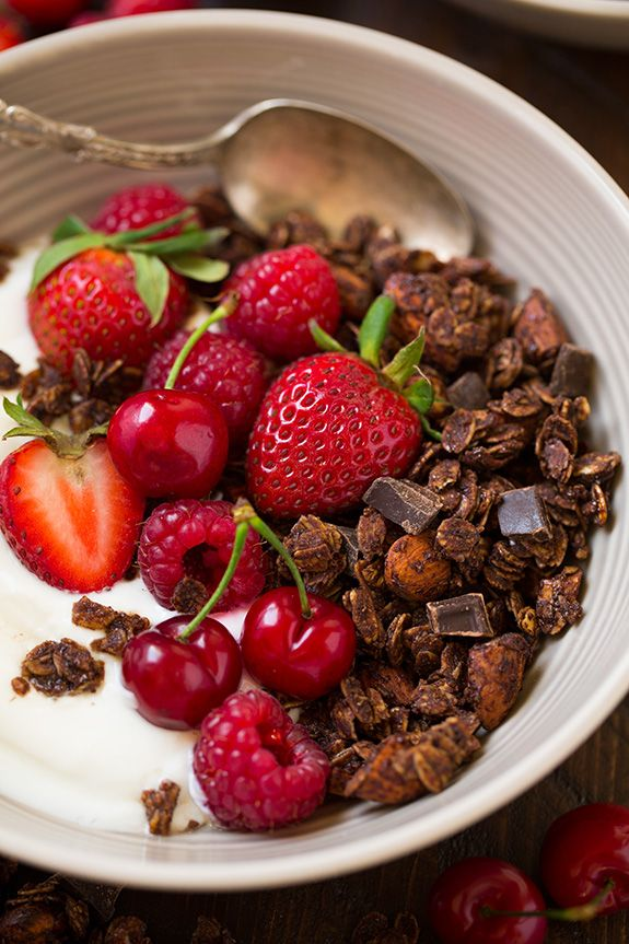 Chocolate Almond Granola (Via @cookingclassy)