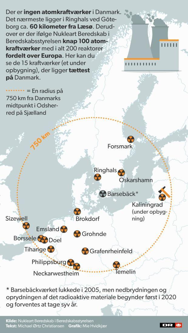 GRAFIK Danmark er omringet af atomkraftværker | Nyheder | DR