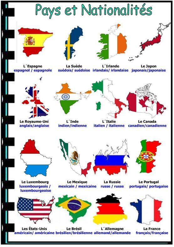 FLE en ESO: Pays et nationalités