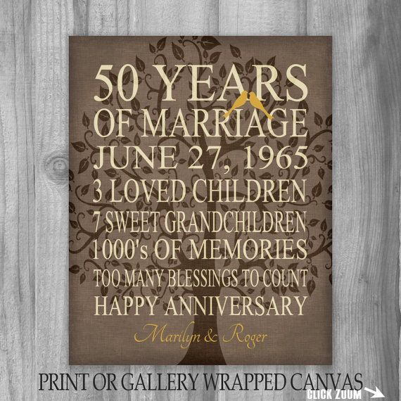 Golden Wedding Anniversary Gift Ideas For Parents : anniversary gift 50 years personalized print canvas gift for parents ...