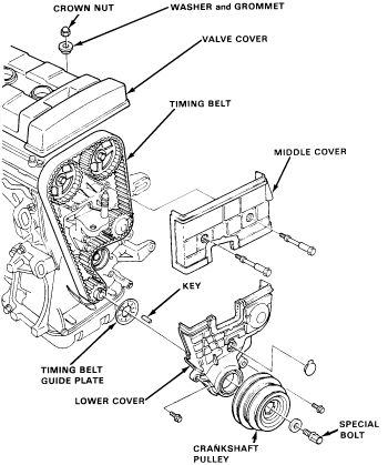 honda civic alternator wiring diagram images wiring diagram 2000 honda civic fuel pump location on 06 engine diagram