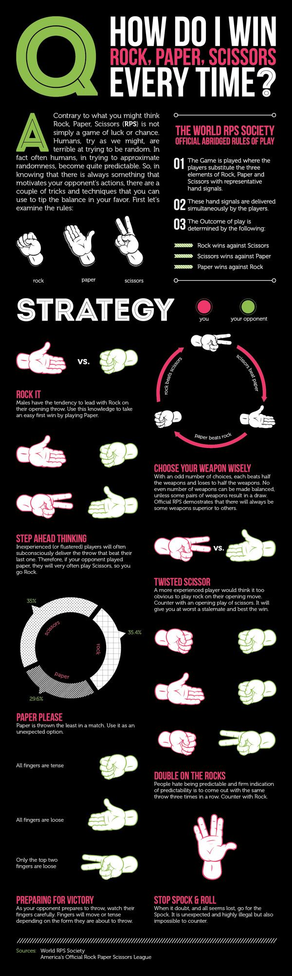 Infographic - Choose your weapons wisely by Katie Swanson, via Behance