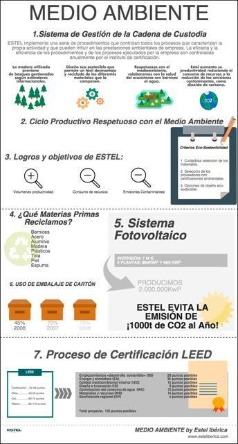 Respetuosos con el medio ambiente. +info: http://www.esteliberica.com/medioambiente/