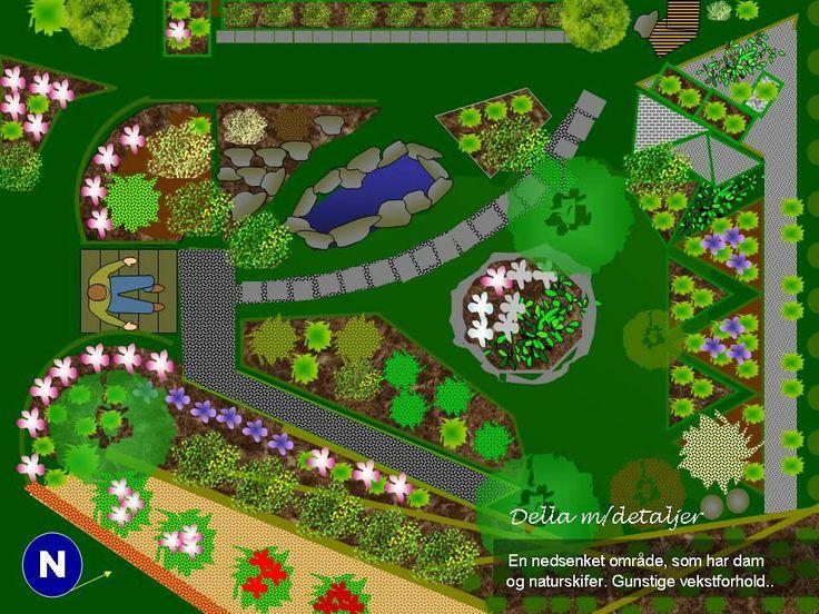 Planer for helheten i hagen. God skisse gir bedre resultater..