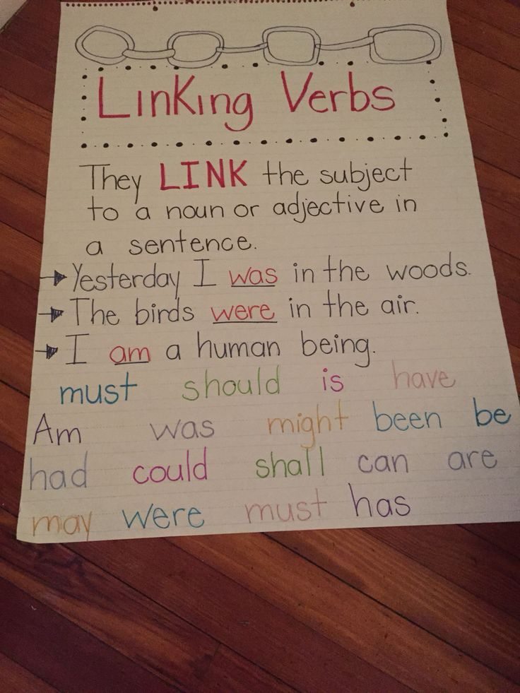 essay verbs Research questions and hypotheses i  use exploratory verbs that convey the language of emerging design these verbs tell the reader that the study will.
