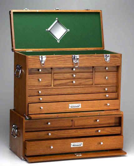 Classic wooden tool box plans woodworking projects