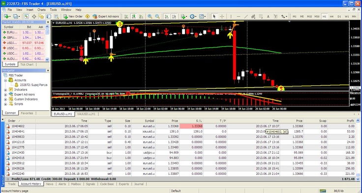 Just forex review