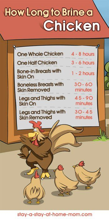 how long to brine a chicken