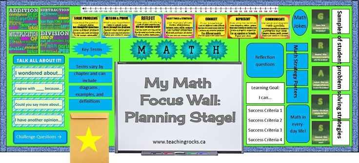 Designing a Math Focus Wall for Your Classroom: The Planning Stage - Teaching Rocks!