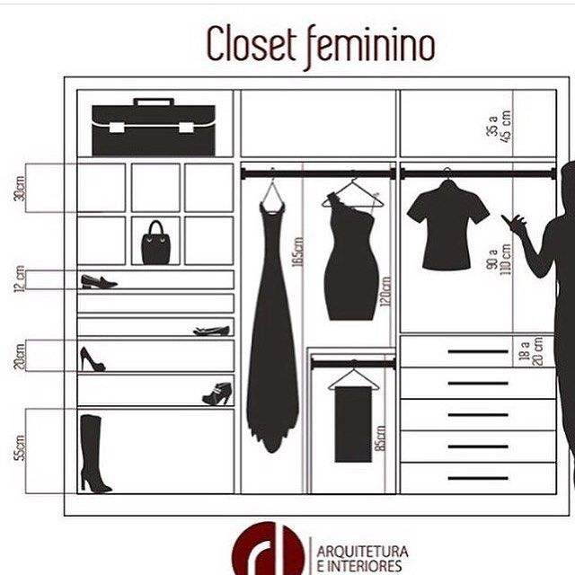 "54 Likes, 3 Comments - Arq4home (@arq4home) on Instagram: ""Um exemplo para dimensionamento de closet feminino."""