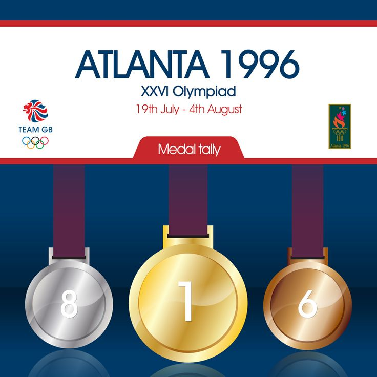 Team Gb's total medal count at the 1996 Olympics games in Atlanta