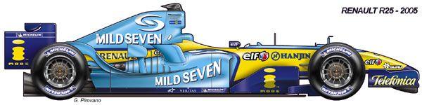 Renault | #5 🇪🇸 Fernando Alonso, #6 🇮🇹 Giancarlo Fisichella