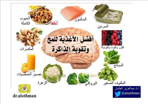 هذه الأغذية مهمة لنمو المخ و الأعصاب مفيدة للطلاب لتقوية الذاكرة بالذات أثناء الاختبارات Health Facts Food Health And Nutrition Health