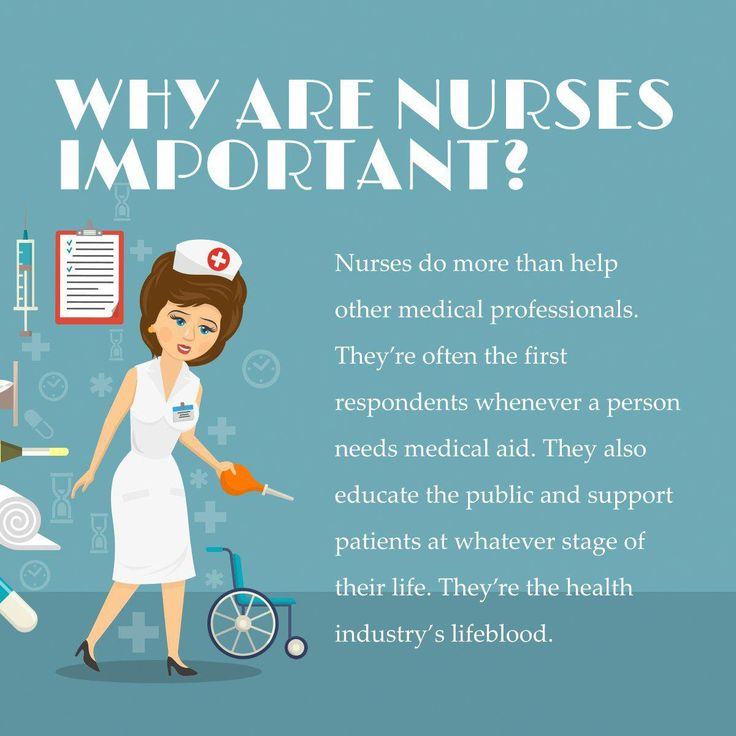 How long does it take to a registered nurse