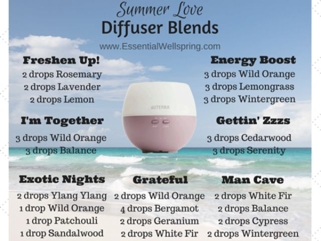 doterra diffuser blends - Google Search