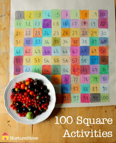 How to make a beautiful 100 square with activity suggestions for math and STEAM
