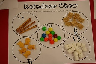 reindeer chow...kids could count/graph their data...so fun...and DELICIOUS!!! @Katherine Gallagher & @Heather Tuttlee