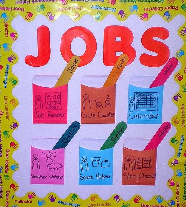 Job chart                                                       …