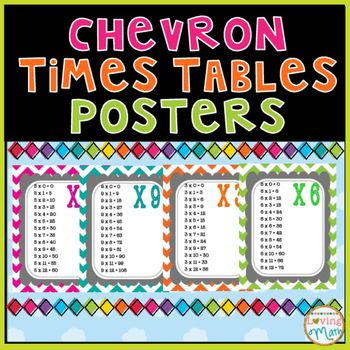 The 25+ best Times table poster ideas on Pinterest Math numbers - multiplication table