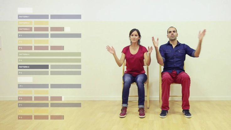TUTORIAL 2 - BODY PERCUSSION PATTERNS AND FORM FOR WALTZ No.2 (Shostakov...