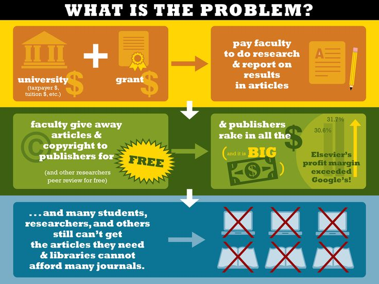 best open access images infographic  open access week university of idaho library