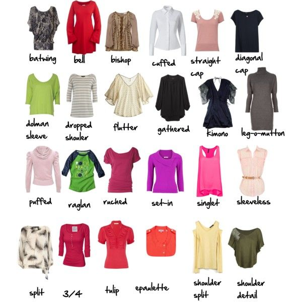 """sleeves glossary"" by imogenl on Polyvore"