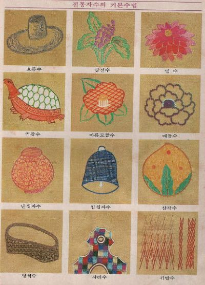 출처 - 1989년 여성동아 12월호 부록 전통자수. 작품- 한상수 자수박물관장