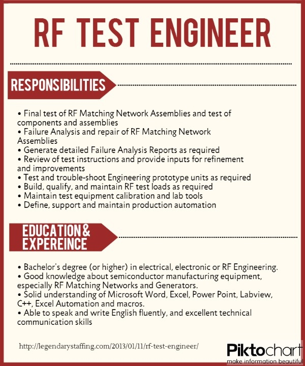 Best It  Engineering Jobs Images On   Engineering Jobs