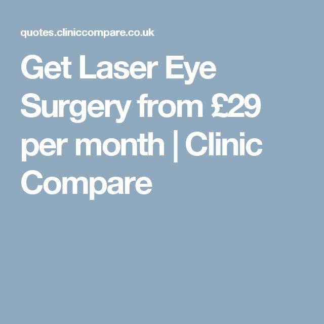 Informative speech on lasik eye surgery