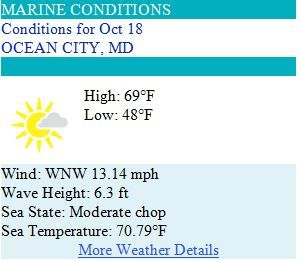 Ocean City MD Weather Forecast for Saturday, October 18, 2014 - Sunny Day, Chilly Night! #ocmd