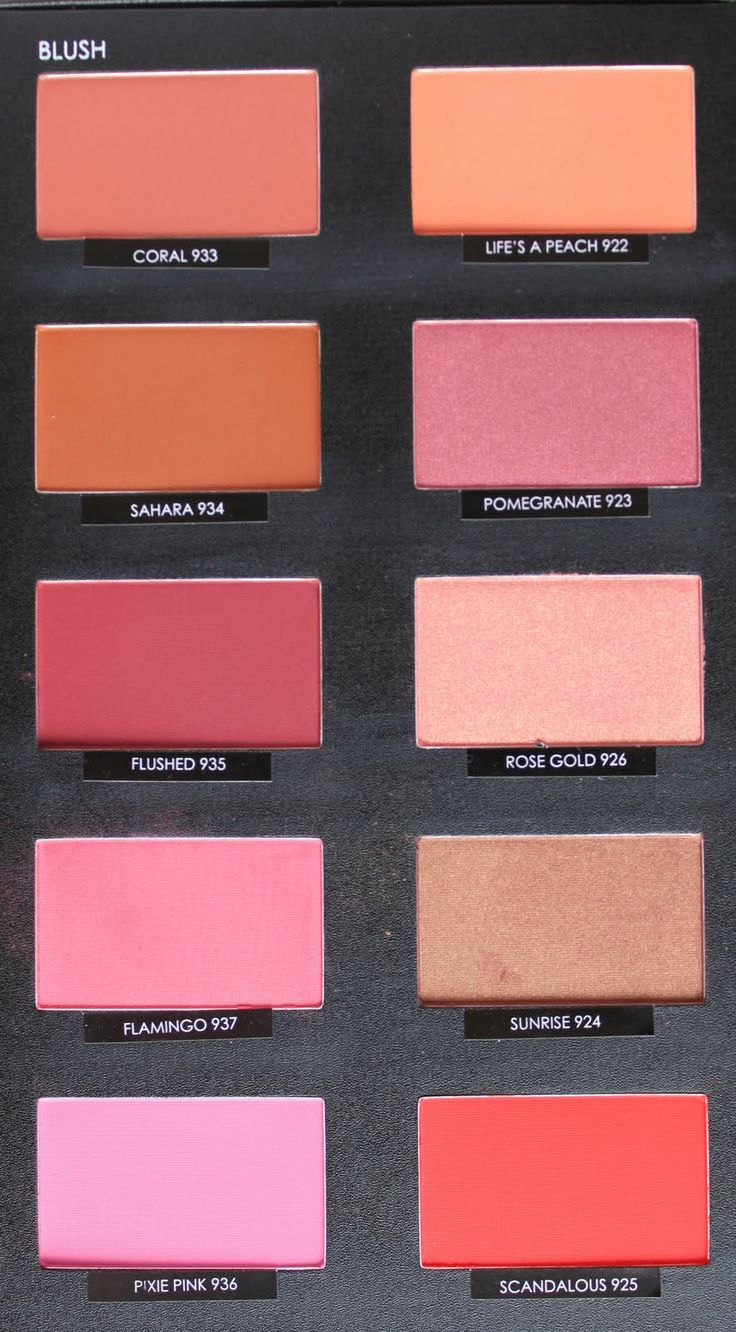 Sleek MakeUp Blush - Highly pigmented, Fantastic buget brand and I love it!