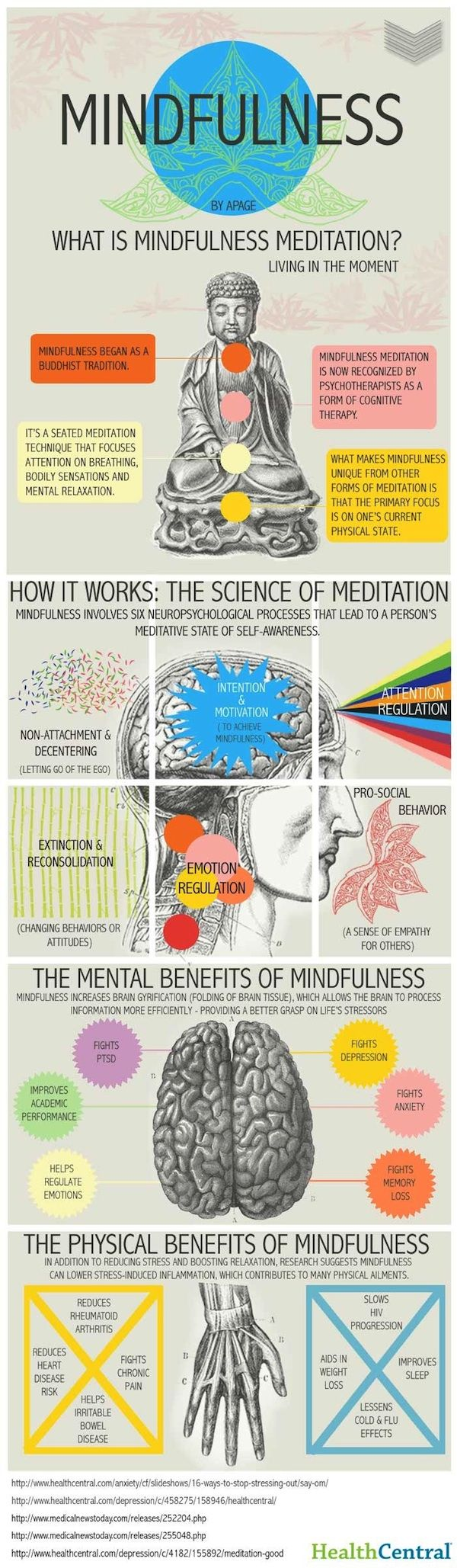 Mindfulness: Buzzword of the Year Or Something More?