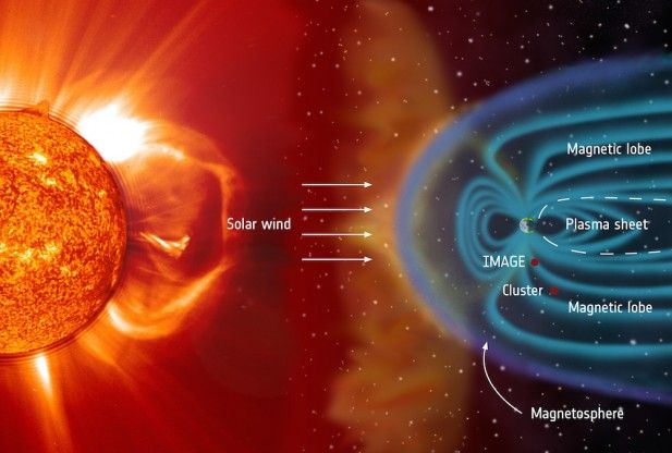Origin of high-latitude auroras discovered - Auroras are typically formed by a stream of plasma (electrically charged atomic particles) known as the solar wind. The solar wind originates from the Sun and travels across the Solar System, the ESA explained, bringing its own magnetic field with it on the journey. Depending upon how that magnetic field is aligned with that of Earth's, there can be several different results. Credit: ESA/NASA/SOHO/LASCO/EIT | via redOrbit.com