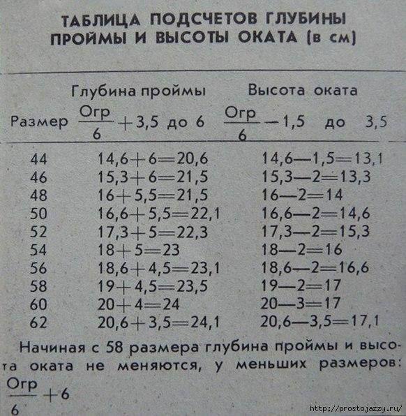 Masha Filimonova   VK