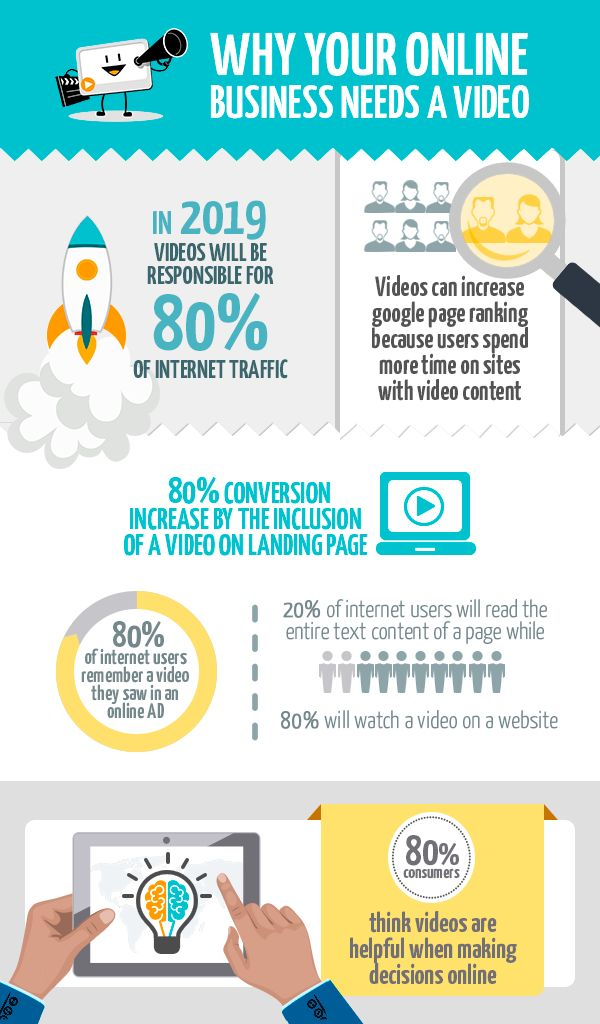 The Future is Online Video, and Here are the Stats to Prove It [Infographic]