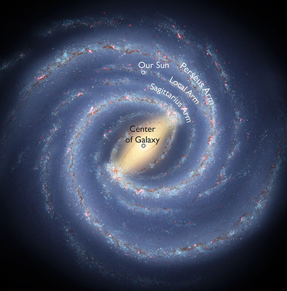 A map of our galaxy, including the new measurements of the Local Arm. Illustration by Robert Hurt, IPAC; Bill Saxton, NRAO/AUI/NSF