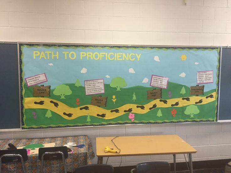 Foreign Language Classroom Decoration Ideas ~ Best actfl proficiency images on pinterest language