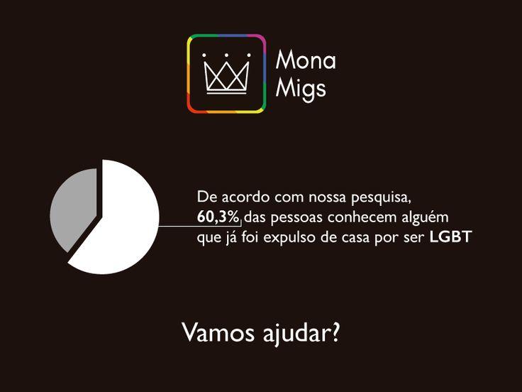 Aplicativo encontra novo lar para pessoas LGBT expulsas de casa