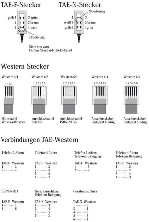 TAE-Stecker
