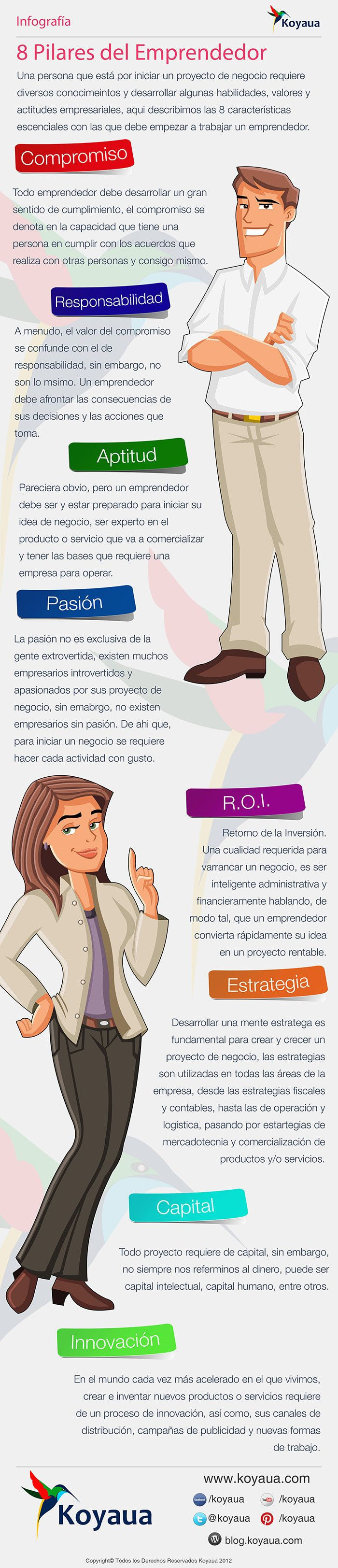 Los 8 pilares del emprendedor | Negocios Y Emprendimiento #Empresa #Emprendimiento #Comunicacion #marketing