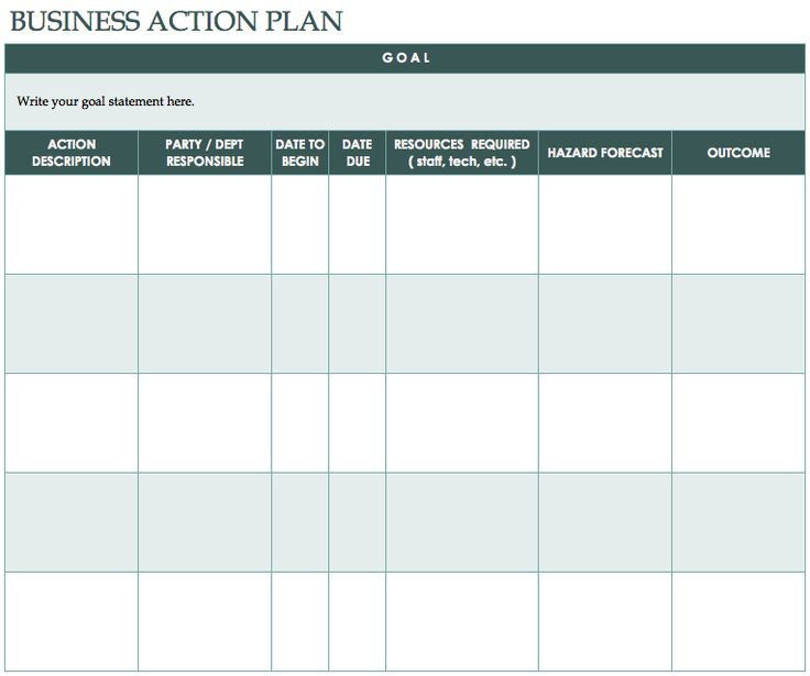 Pin by Belinda Wong on Goal Setting Templates Pinterest Action - action planning templates