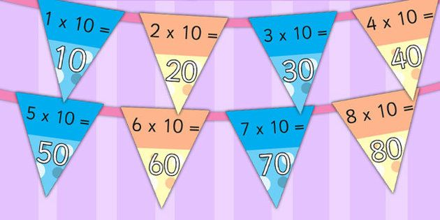 Decorate your Maths area with this. 10 Times Table Bunting - twinkl