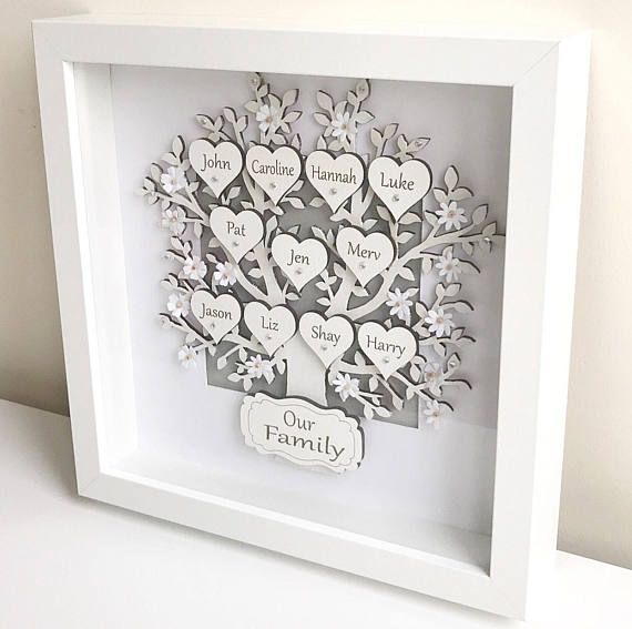 This Item Is Unavailable Family Tree Frame Family Tree With Pictures Family Tree Art