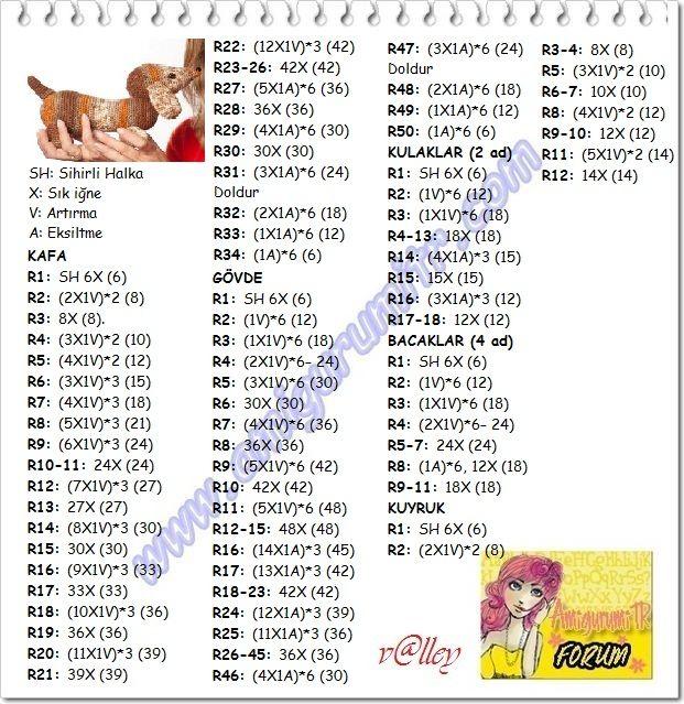 RENGARENK HOBİLER: Amigurumi (Örgü Oyuncak) Köpek Tarifi