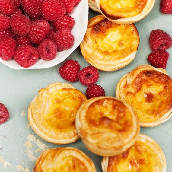 17 Best Images About Baking On Pinterest Victoria
