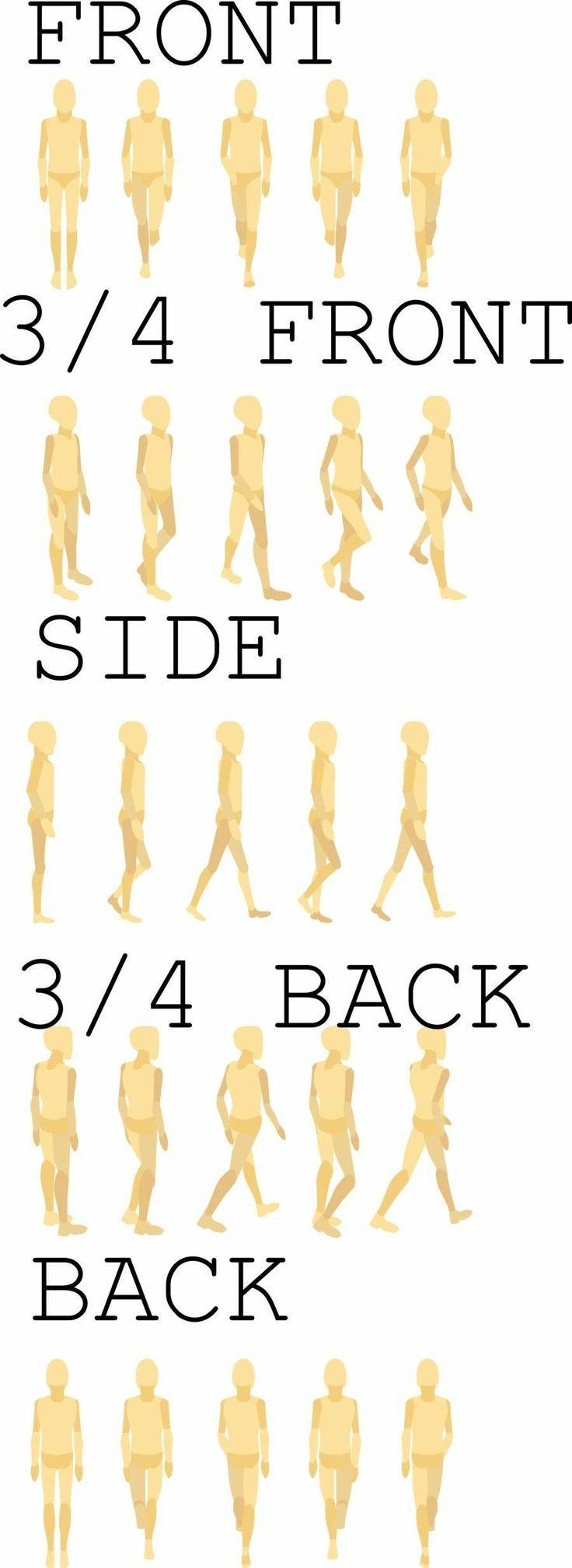 Zeichne den Körper stehend oder gehend von vorne,…