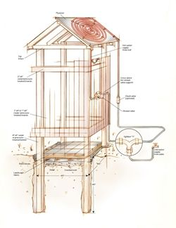 How to build an outdoor solar shower